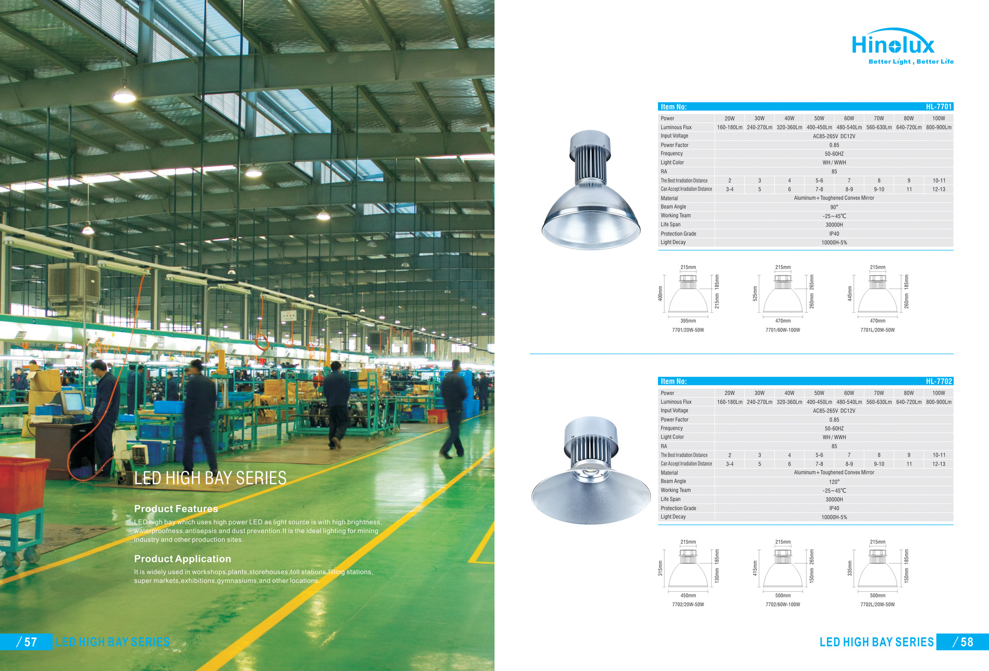 Lampu Industri LED Hinolux