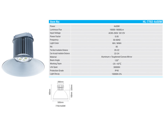 Lampu Industri LED 200 Watt Hinolux