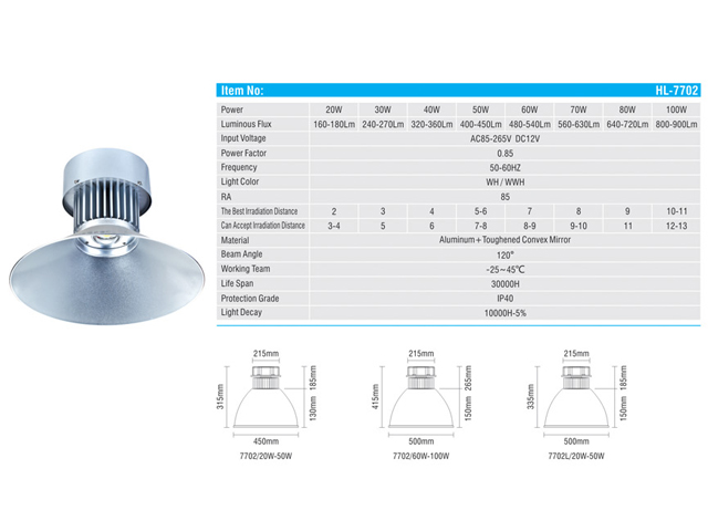 Lampu Industri LED 50 Watt Hinolux